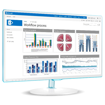 Monitor with sharepoint dashboard